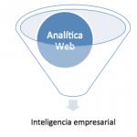 Analítica Web: Concepto y aplicaciones